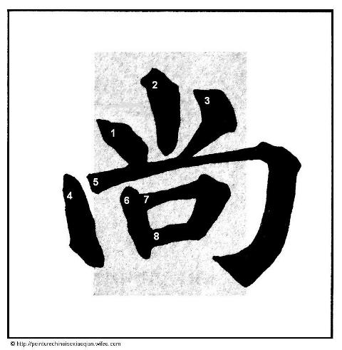Calligraphie chinoise : point