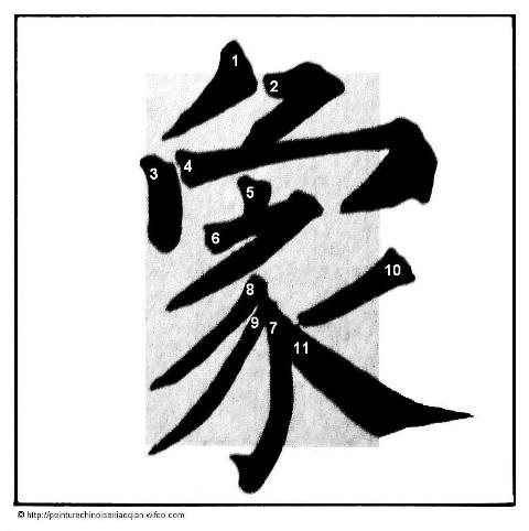 Calligraphie chinoise : les crochets
