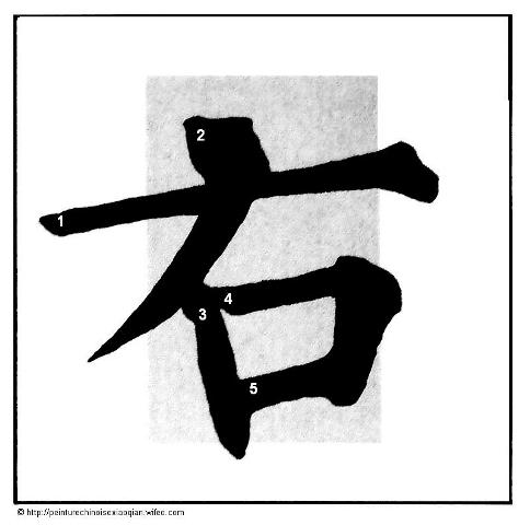 Calligraphie chinoise : les traits horizontaux