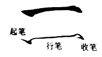 The line in Chinese calligraphy