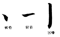 The line in Chinese calligraphy : the termination