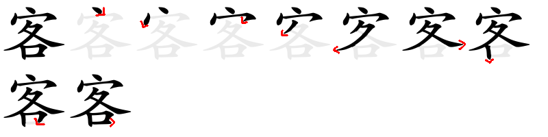 Strokes order of the Chinese characters 客