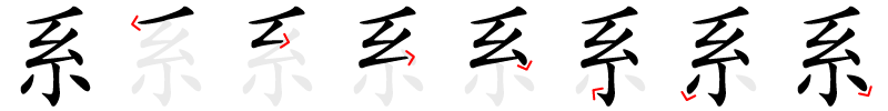 Strokes order of the Chinese characters 关