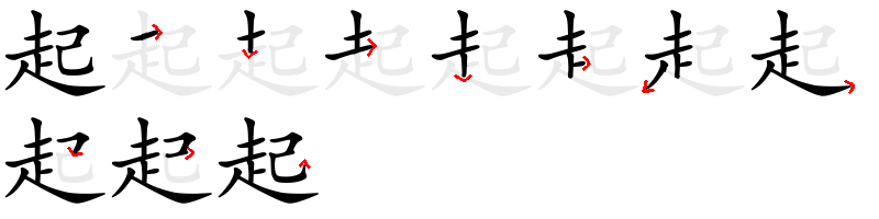 Strokes order of the Chinese characters 起