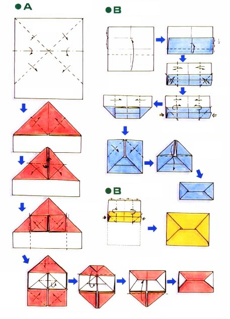 Diagramme d'origami d'enveloppe simple