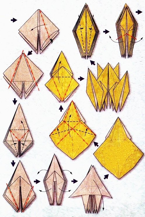 Diagramme d'origami du zodiaque : le cancer